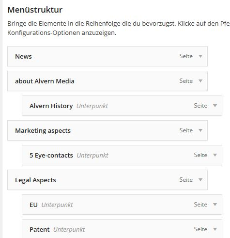 WordPress_Menu-Struktur